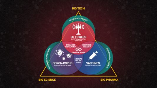 """Must-see infographic: The """"Death Science"""" Depopulation Trifecta. Biological weapons, vaccines and 5G, all aimed at humanity"""