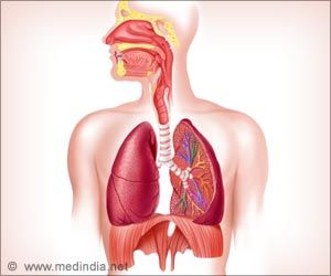 Breathing Slowly may Increase the Risk to COVID-19