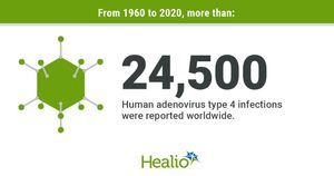 Adenovirus type 4 infections tripled among civilians in last decade
