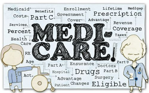 Different Types of Medicare Health Plans And Its Advantages