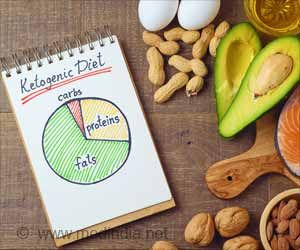 Ketogenic Diet Can Help Prevent Cognitive Decline