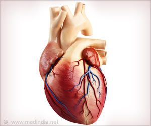 Cardiac Progenitor Cells Helps Reverse Heart Failure Caused by Muscular Dystrophy