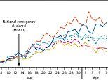 Coronavirus was spreading 'cryptically' in the US by early February, CDC data reveals