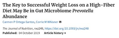 "The Journal of Nutrition Describes Gut Bacteria Prevotella Abundance As ""The Key To Successful Weight Loss"" Following Short Study Where Subjects With No Prevotella Lost Comparable Amount Of Weight"