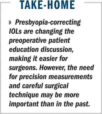 Presbyopic IOLs changing game for astigmatic patients