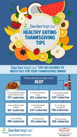 Thanksgiving Clean Start Calorie Tips