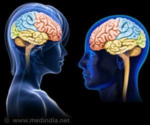 Brain Replay Important for Planning, Decision Making
