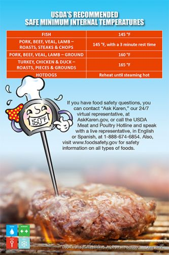 Cargill survey finds grillers are food safety conscious