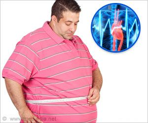 Being Fat For Too Long Causes Silent Damage to the Heart