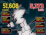 Coronavirus UK: Death toll hits 5,373 as 439 die in England