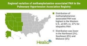 Methamphetamine-associated PAH a 'distinct clinical phenotype'