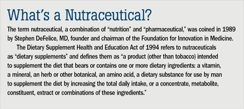 Nutraceuticals: New Opportunities for Pharmacists