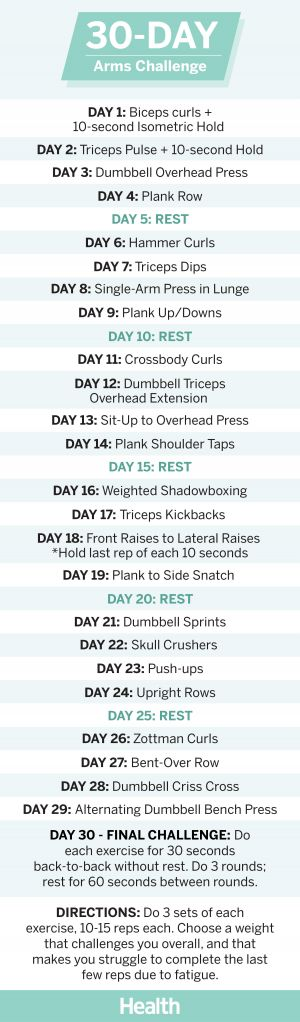 This 30-Day Arms Challenge Will Transform Your Upper Body In Just 4 Weeks