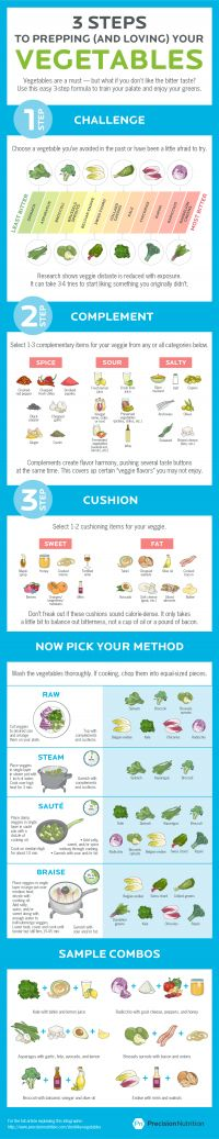 3 steps for prepping your veggies