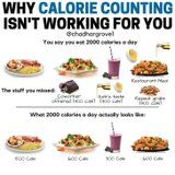 This Is Why Counting Calories May Not Be Helping You Lose Weight
