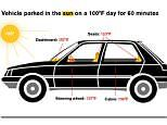 Leaving children in cars on hot days could cause deadly heat stroke in less than an hour
