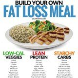 DIY Your Own Weight-Loss Nutrition Plan With This Handy Template