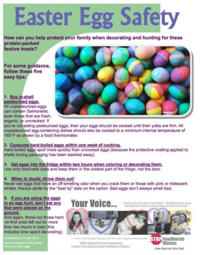 Avoid egg food safety risks on Easter, Passover with these easy steps