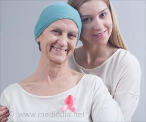 Life Span of Breast Cancer Survivors can be Increased