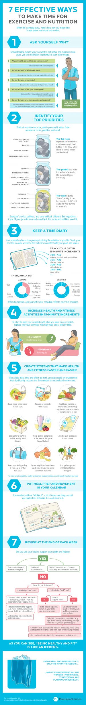 7 effective ways to make time for exercise and nutrition. How to prioritize health, organize your schedule, and get things done
