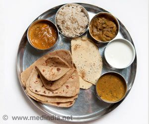 New Tool Developed to Tackle Diet Epidemic in India