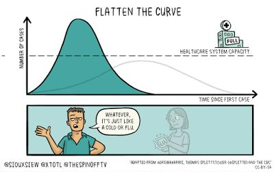 Saturday Stories: COVID19 FlattenTheCurve CancelEverything Edition