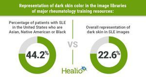 Darker skin tones 'significantly underrepresented' in major rheumatology image banks