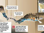 Rescued Thai cave boys could face a lifetime of traumatic memories