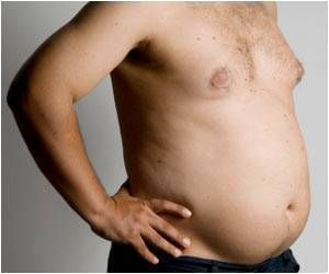 Obesity, Diabetes, Coronary Artery Disease Linked