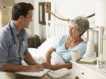 Dying patients do not get the best palliative care unless they have cancer