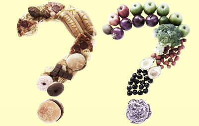 Can You ID Which Foods Are Actually Healthy?