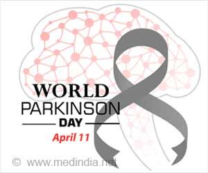 World Parkinson's Disease Day 2019: Need for More Awareness and Compassion
