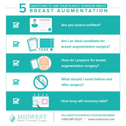 Pre-Op Breast Augmentation Questions
