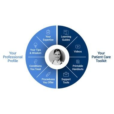 Vivacare Launches Digital Physician Profile and Patient Education Service