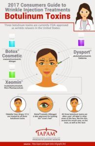 IAPAM Botox® - 2017 Consumers Guide to Wrinkle Injection Treatments