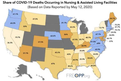 42% of All COVID-19 Deaths Occurred in Nursing Homes