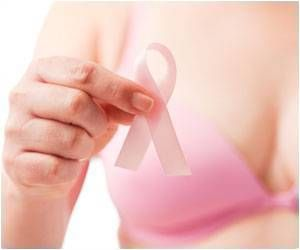 New Particle Shows Promise for Treating the Deadliest Type of Breast Cancer