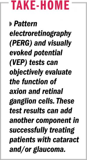 Adding electroretinography: Technology to clinical utility