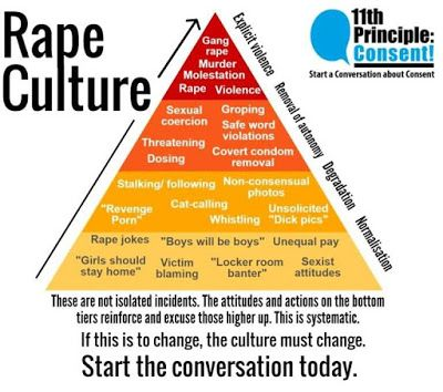 Saturday Stories: Rape Culture, Alcohol, And Food Need Hierarchies