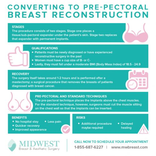 Converting to Prepectoral Breast Reconstruction