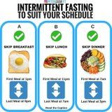 3 Ways You Can Set Your Intermittent Fasting Schedule to Fit Your Needs