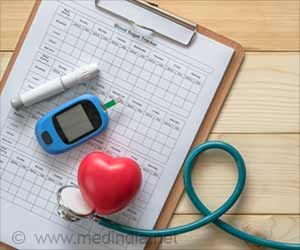 Type 2 Diabetes Alters Heart Structure and Increases Death Risk