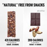 Hate to Break It to You, but Your Favorite Granola Bars Could Be Causing Weight Gain