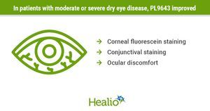 Melanocortin receptor pan-agonist improves dry eye signs, symptoms