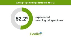 Half of kids with MIS-C experience neurological symptoms