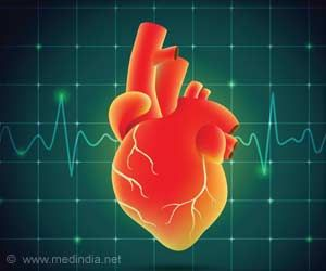 Diabetes Medication Improves Heart Structure