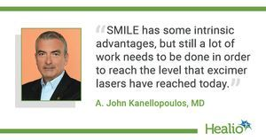 Topo-guided LASIK shows better visual performance than SMILE over long-term follow-up