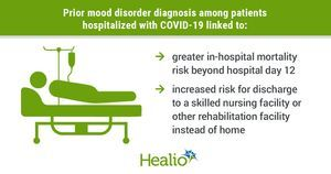 Mood disorder diagnosis increases risk for COVID-19 mortality among hospitalized patients