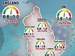 ONS estimates 3,700 people are getting infected every day in England - down 12% in a week