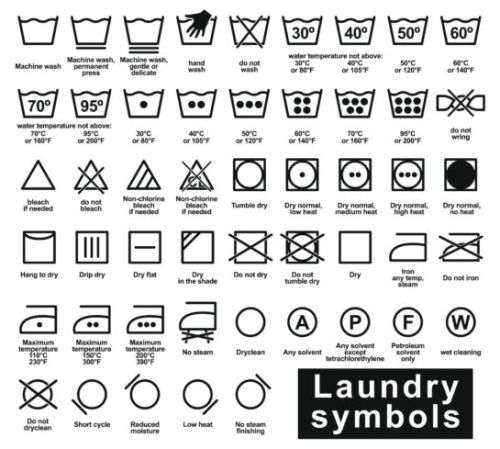 Curious About Those Laundry Symbols? This Guide Will Help You Get Sorted